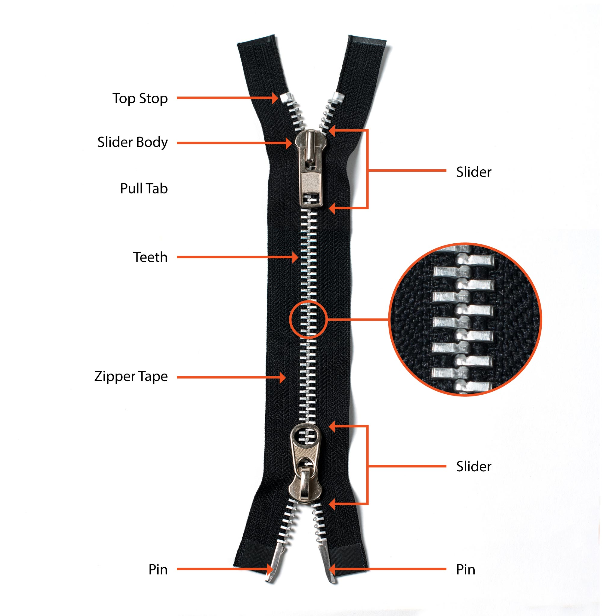 Frequently Asked Questions Zipper Rescue